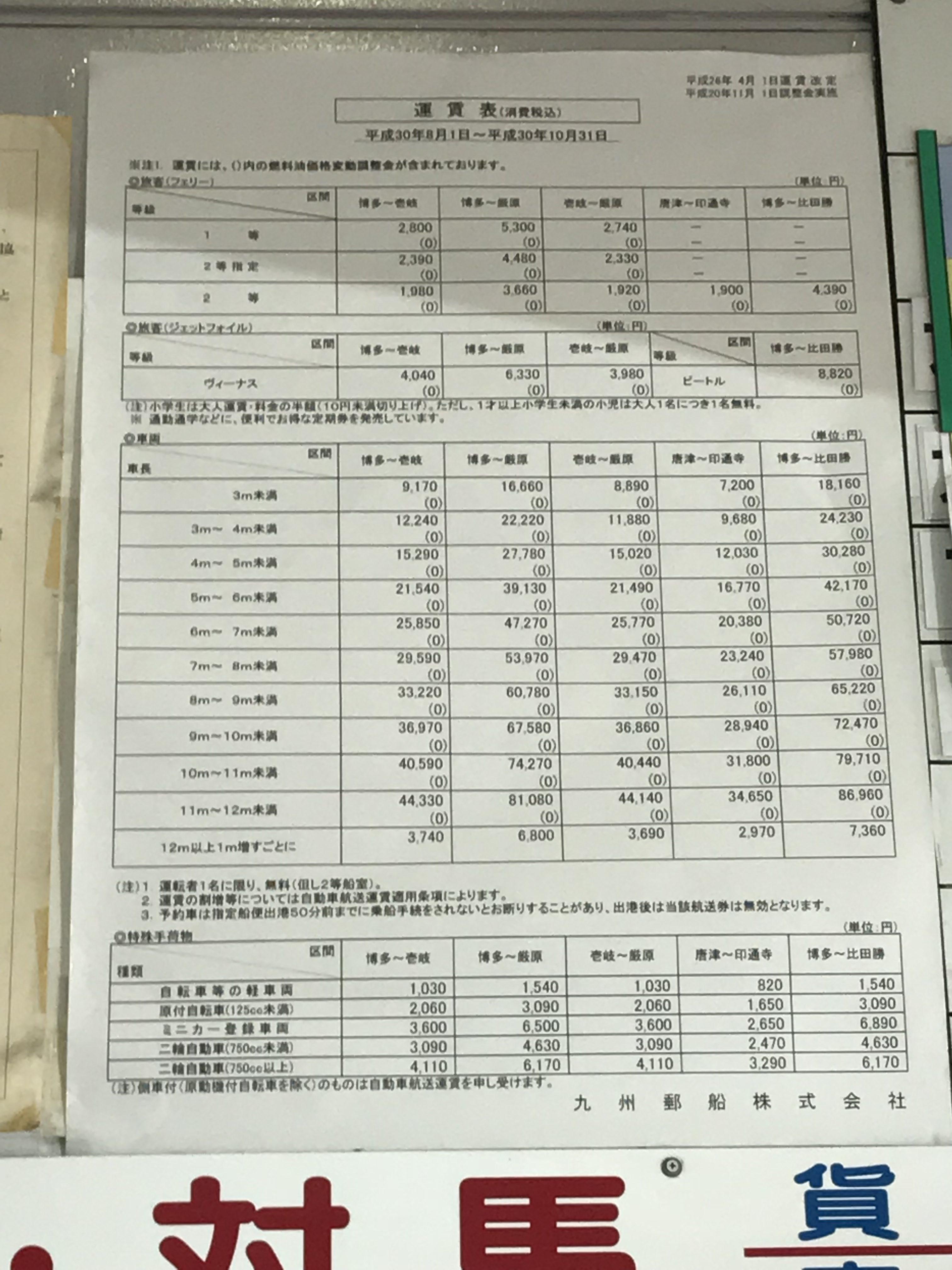 九州郵船料金